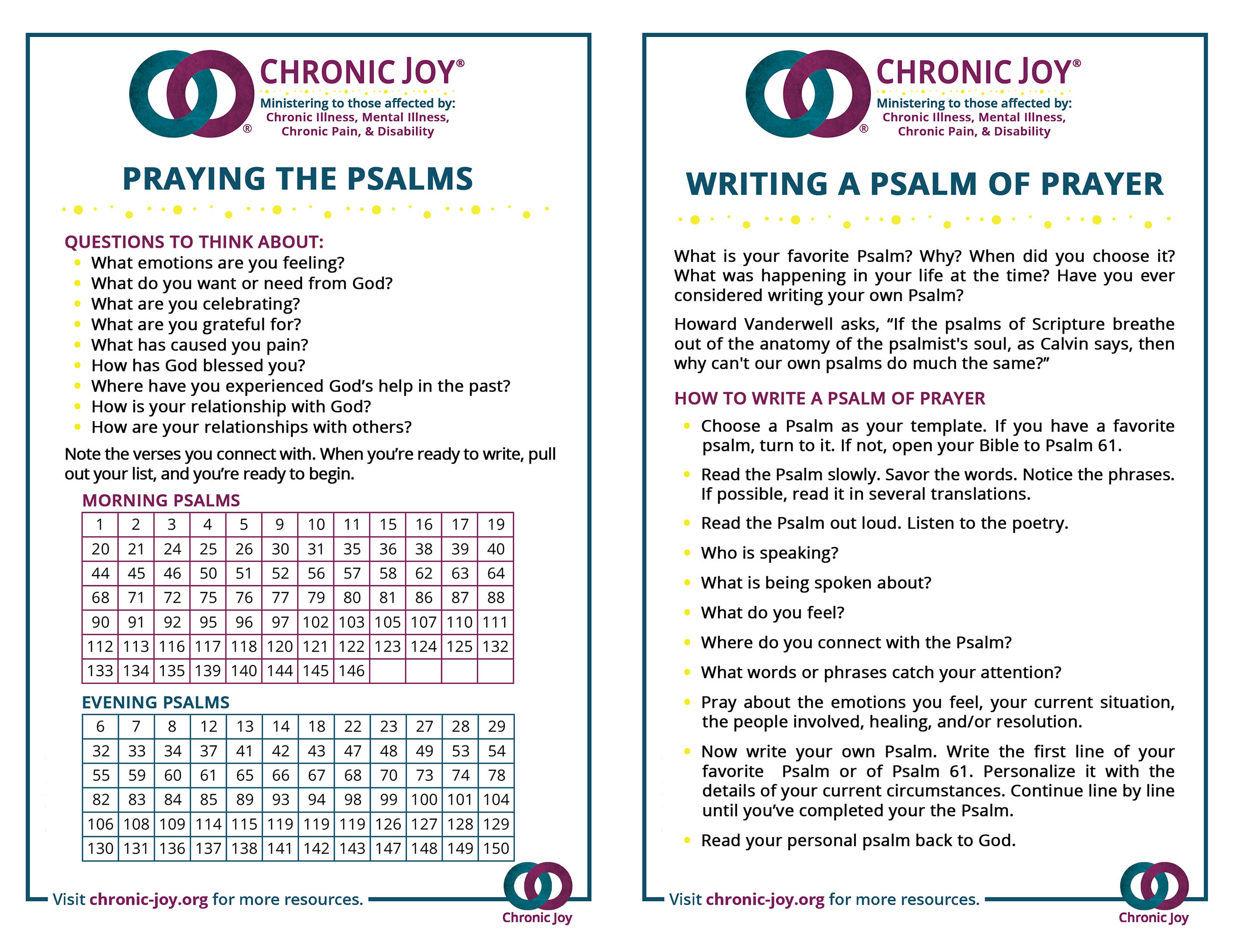 Praying and Writing Psalms