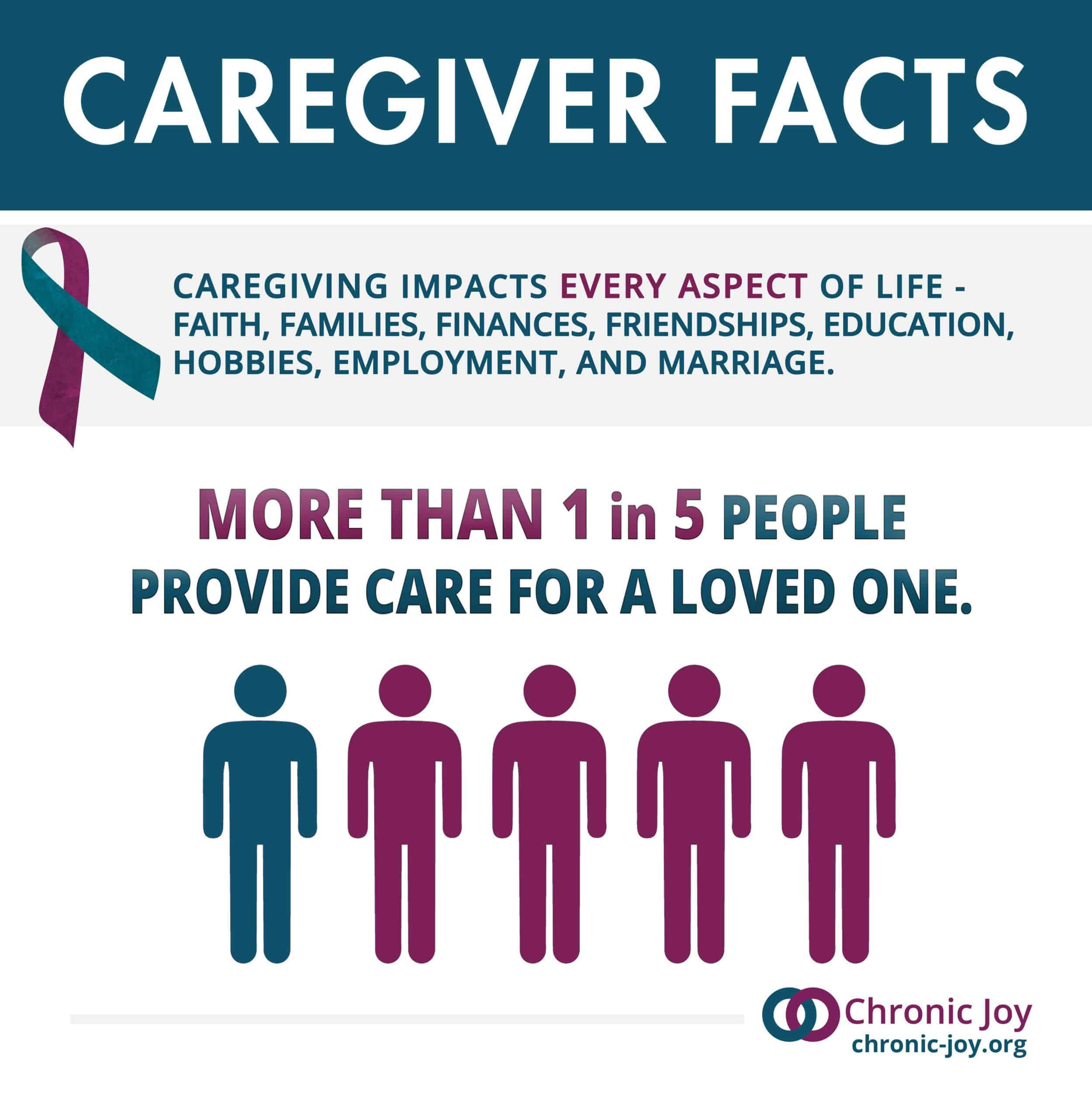 More than 1 in 5 people care for a loved one.